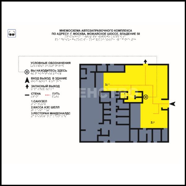 Мнемосхема помещения АЗС